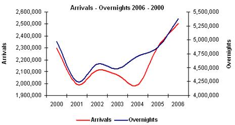 Athens-arrivals00-06