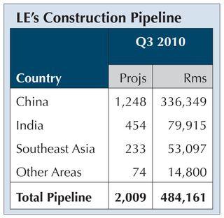 AP_Q310_Pipeline